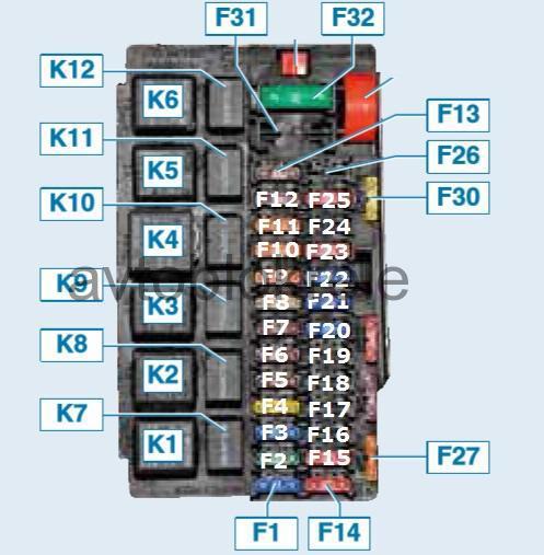 Схема расположения предохранителей и реле в монтажном блоке (выпуск с 2011 года).