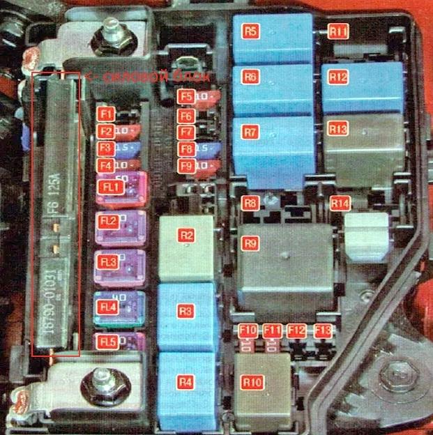 фото схема монтажного блока предохранителей и реле киа рио 3
