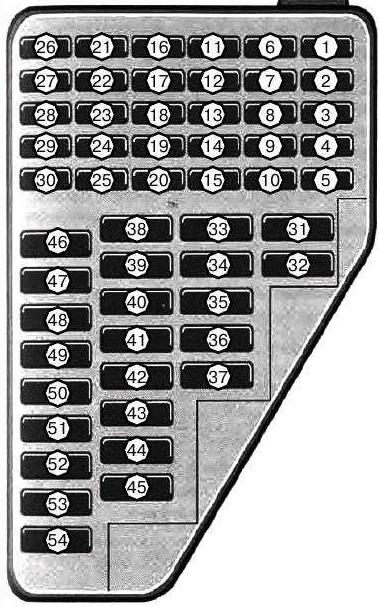 Схема Предохранители и реле в салоне Фольксваген Поло 4