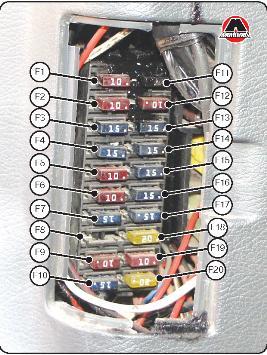 Блок предохранителей в салоне автомобиля Daewoo Sens