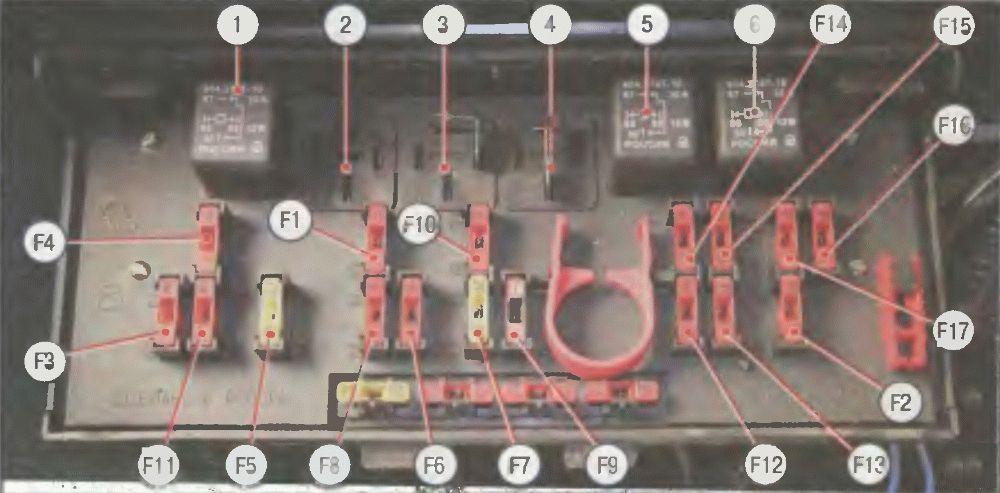 Где расположен монтажный блок предохранителей ВАЗ: 2104, 2105 (карбюратор, инжектор)