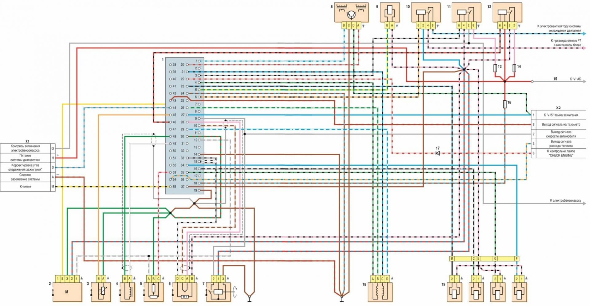 ВАЗ 2107— схема инжектора (система управления впрыска топлива)