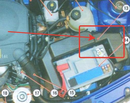 Расположение предохранителей и реле в монтажном блоке под капотом Renault(Dacia) Logan