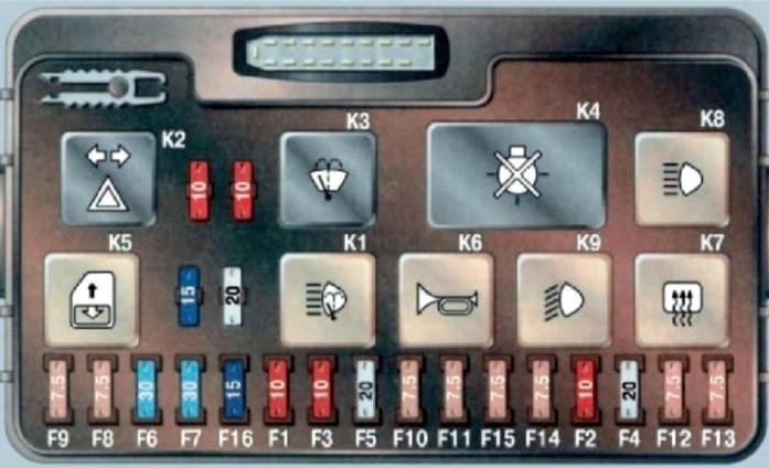 Схема предохранителей ВАЗ 2113 2114 2115