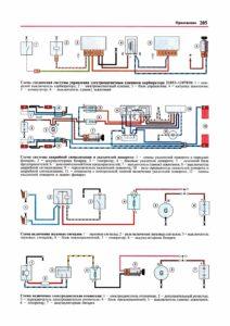 Электрические схемы (предохранители и реле) электрооборудования ВАЗ 2106