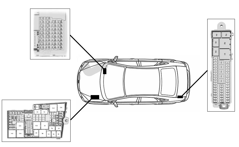Схема расположенея предохранителей в машине