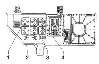 Схема блока реле Opel Vectra C/Signum