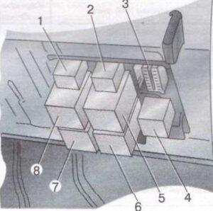 Схема реле в салоне Опель Омега Б