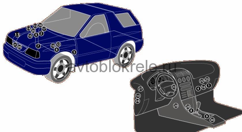Расположение электронных компонентов в Opel Frontera B