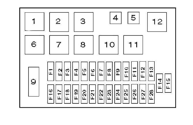 Схема блока предохранителей в салоне Opel Astra F