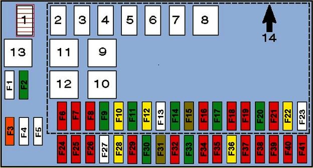 Схема расположения предохранителей в салоне Opel Vectra B