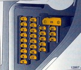 Схема блока предохранителей Opel Vectra C/Signum