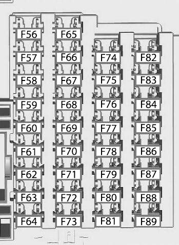 Cхема расположения предохранителей в салоне Ford Focus 3