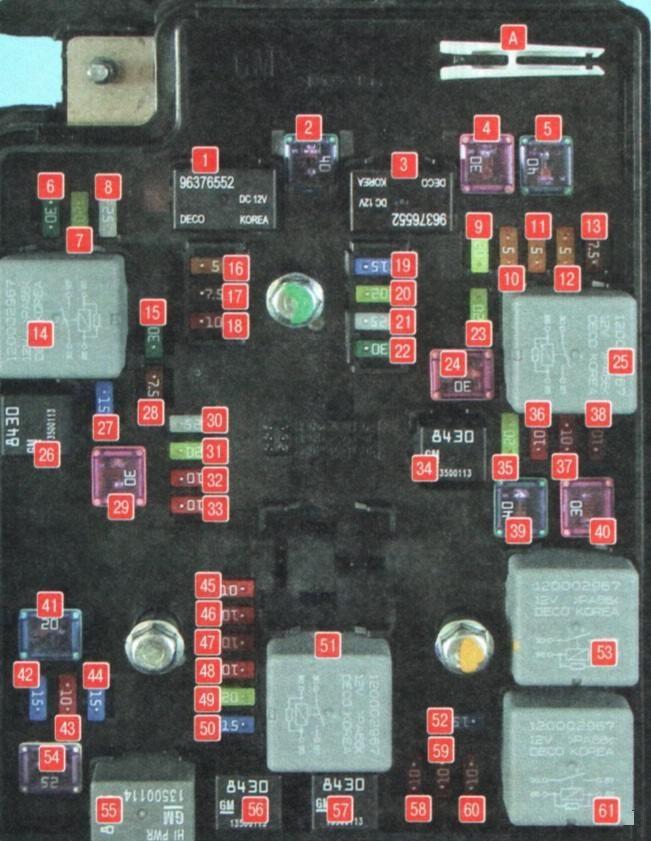 Схема блока предохранителей и реле под капотом Шевроле Авео Т300