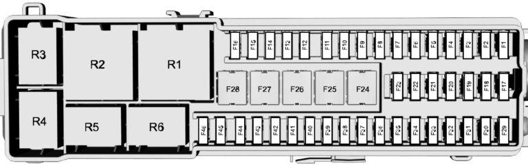 Схема предохранителей в багажнике Форд Фокус 3