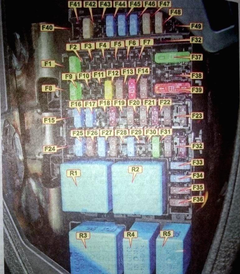 Схема Блока предохранителей и реле в салоне Лада Хрей