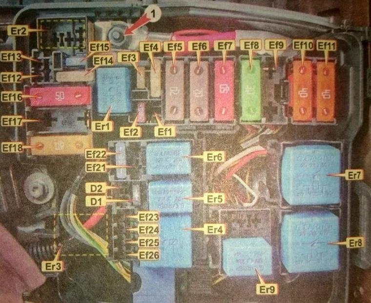 Схема блока предохранителей и реле в моторном отсеке Lada Xray