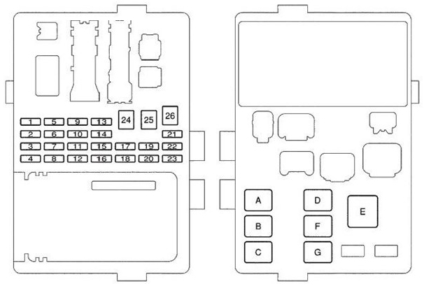 Схема блока предохранителей и реле в салоне Тойота Королла Е120, Е130