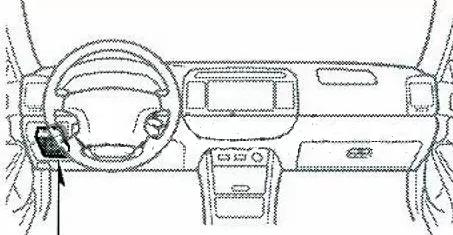 Расположение предохранителей Тойота Камри 30