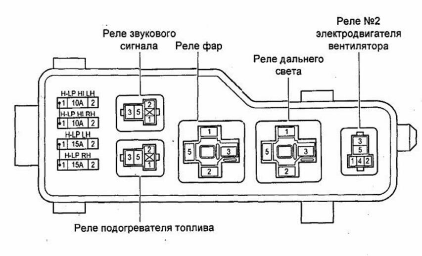 Монтажный блок №2 в моторном отсеке на рис цифра 6