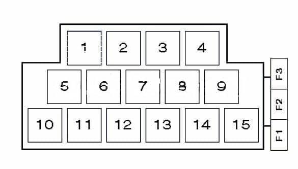 Схема блока реле в салоне Шкода Фабия 1