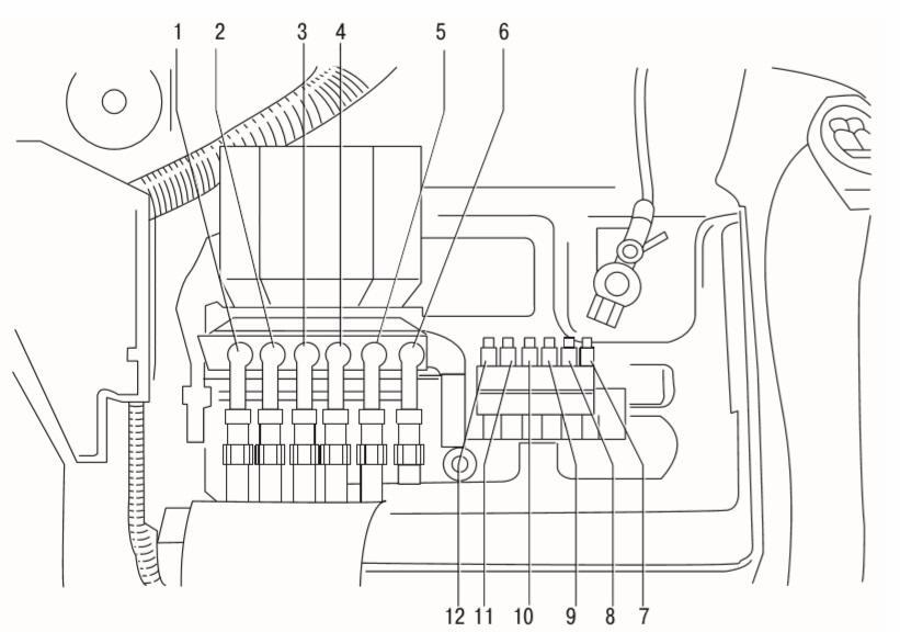 Схема блока плавких вставок в моторном отсеке Шкода Фабия 2