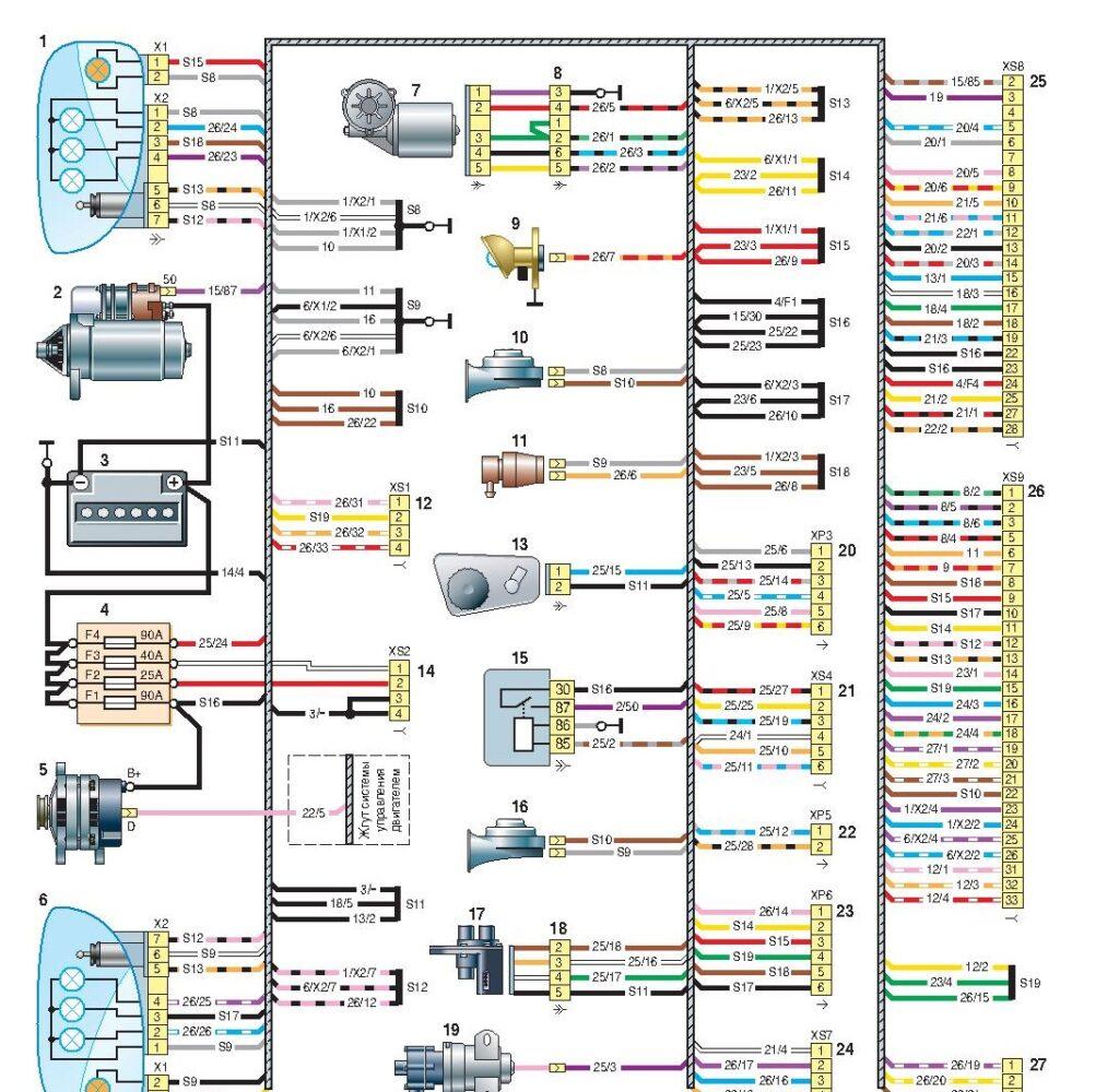 Схема соединений переднего жгута проводов.