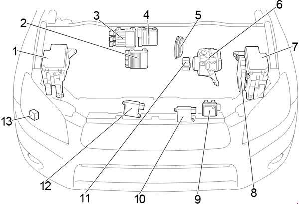 Расположение предохранителей и реле в моторном отсеке Тойота Рав4 3 поколения