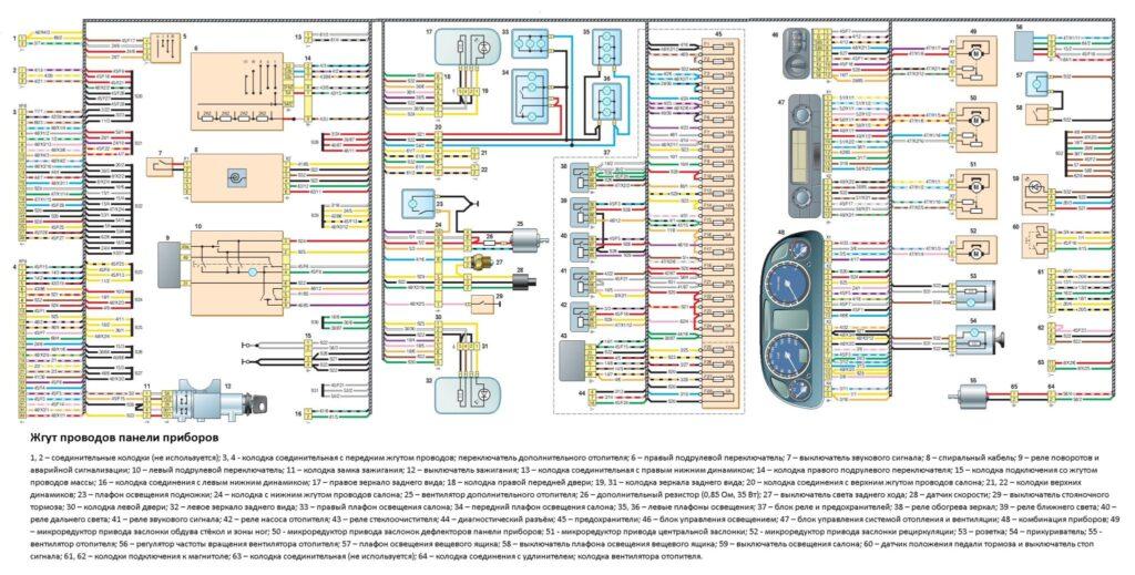 Схема соединений жгута проводов панели приборов