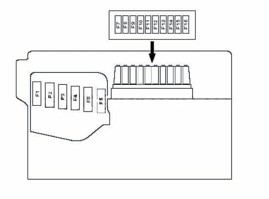 Схема блока предохранителей и плавких вставок Шкода Фабия 1
