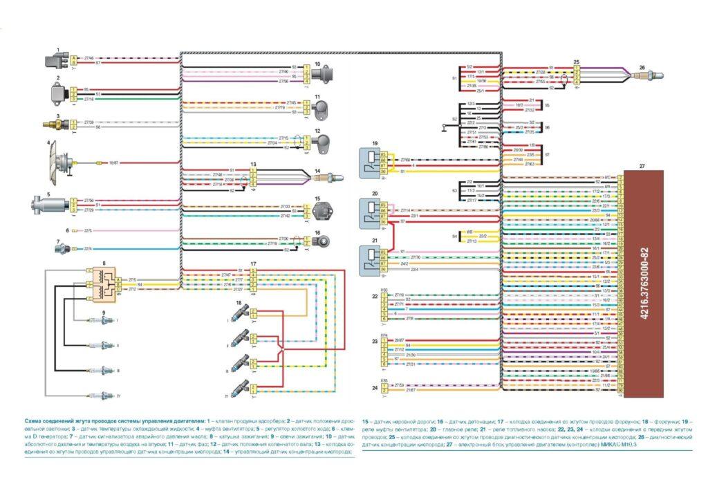Схема соединений жгута проводов системы управления двигателем