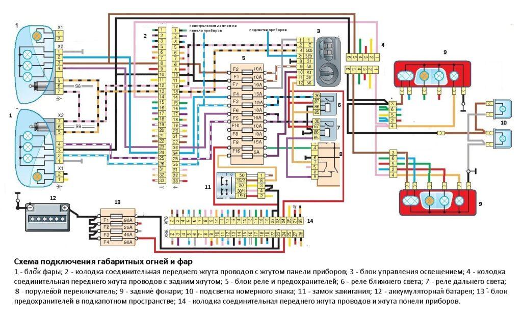 Схема подключения фар и габаритов