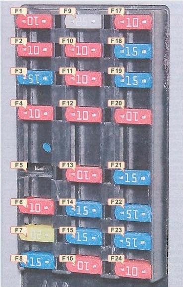 Схема блока предохранителей в салоне Шевроле Лачетти