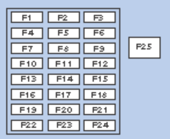 Схема блока предохранителей Тойота Ленд Крузер Прадо 120