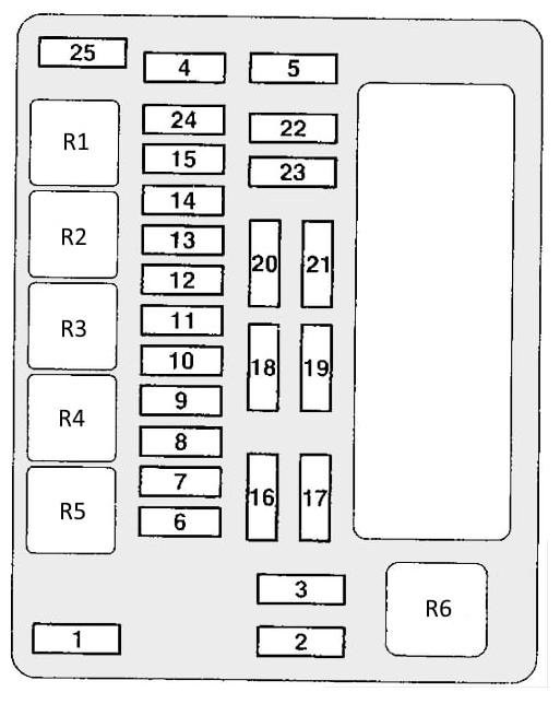 Схема блока предохранителей Митсубиси Ланцер 9