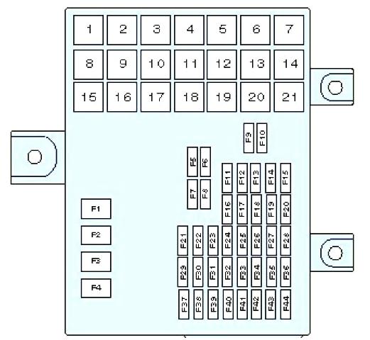Схема блока реле и предохранителей в салоне Митсубиши Кольт