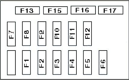 Схема блока предохранителей Митсубиси Спейс Стар