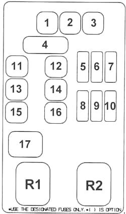 Схема блока реле и предохранителей в моторном отсеке Киа Спортейдж 1