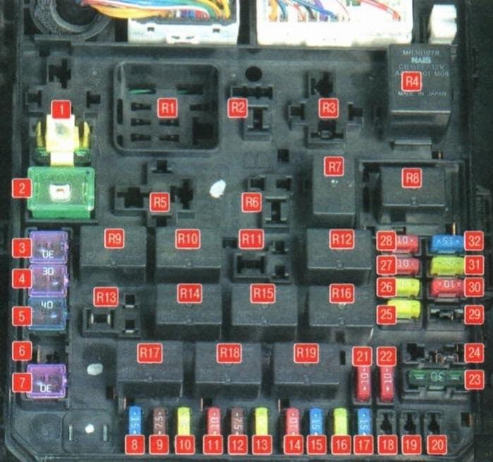 Схема основного блока предохранителей и реле в моторном отсеке Митсубиси Аутлендер ХЛ