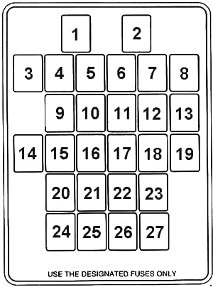 Схема блока предохранителей Киа Спортейдж 1