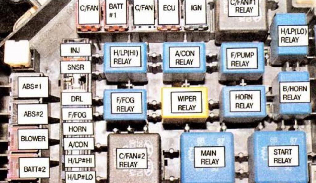 Схема блока реле и предохранителей в моторном отсеке Хендай Туксон