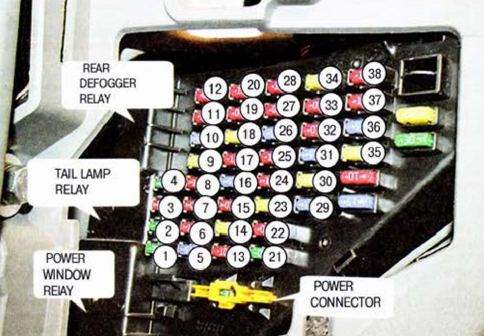 Схема блока предохранителей в салоне Hyundai Tucson