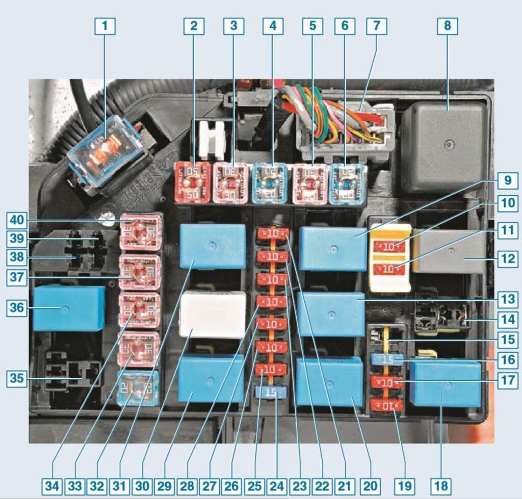 Схема блока предохранителей и реле в моторном отсеке Хендай Акцент