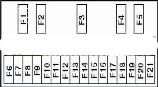 Схема основного блока предохранителей в моторном отсеке Ниссан Альмера Н15
