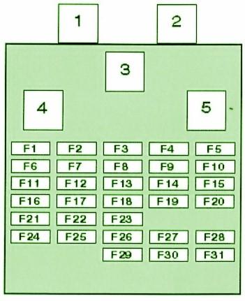 Схема блока предохранителей Ниссан Альмера Н15