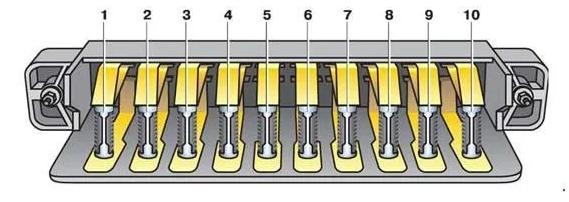 Схема предохранителей Таврия (старый блок)