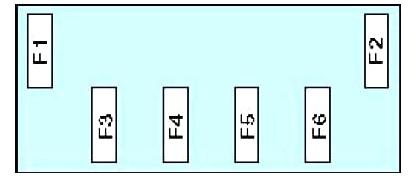 Схема блока предохранителей в моторном отсеке Митсубиши Кольт