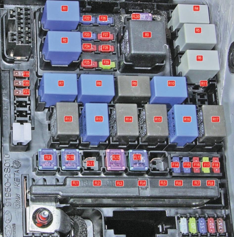 Схема предохранителей под капотом Киа Спортейдж 3