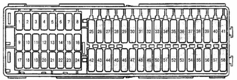 Схема блока предохранителей в салоне Фольксваген Кадди
