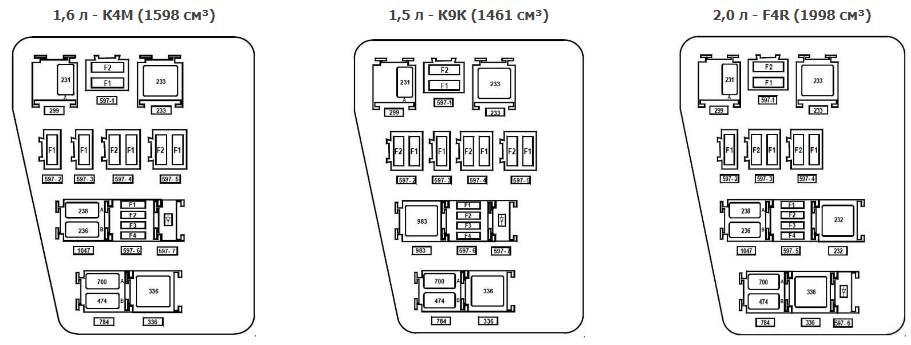 Схема блока предохранителей и реле под капотом Рено Дастер (автомобили до 01.2015 года)